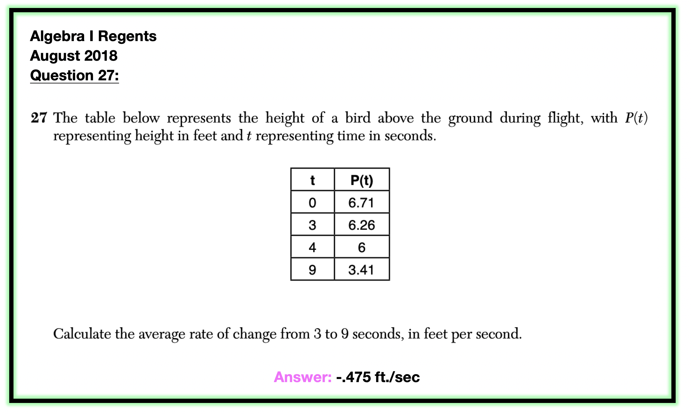 rate of change algebra