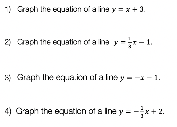 how to graph equation of a line