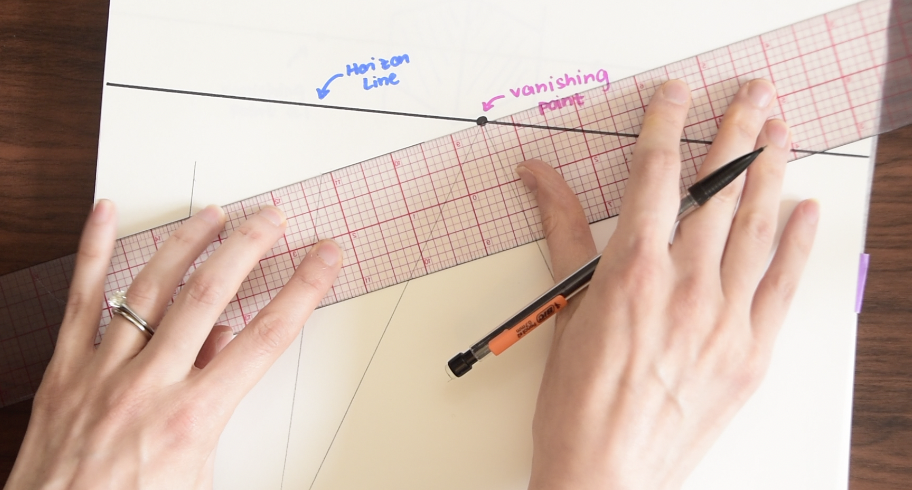 Math Behind Perspective Drawing